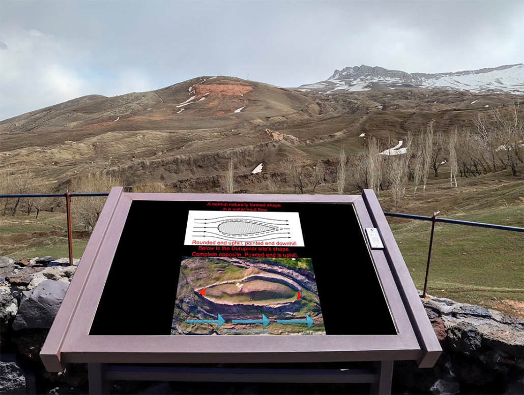 Example of outdoor signage at different vantage points around the ark site.