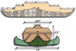 Noah's ark (Ron Wyatt diagrams)