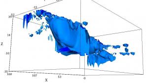 Larsen 3D ERT image of Noah's ark (2014)