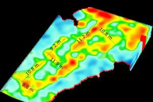 Topa 3D 2019 GPR scans